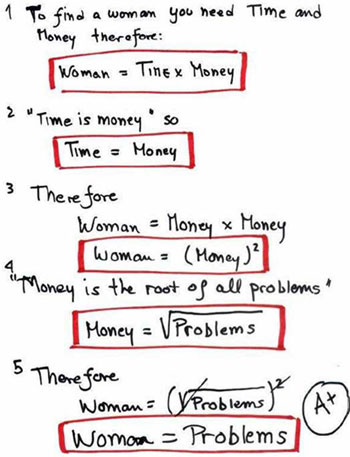 Woman = Problem's
