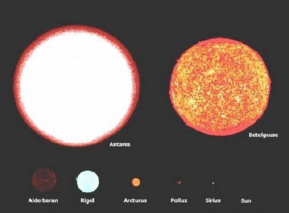 Antares dan Betelgeuse