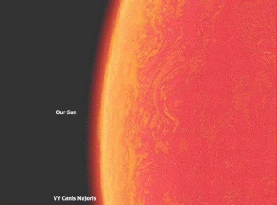 Perbandingan Matahari dan VY Canis Majoris