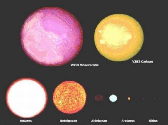 V838 Monocerotis dan V832 Caniae